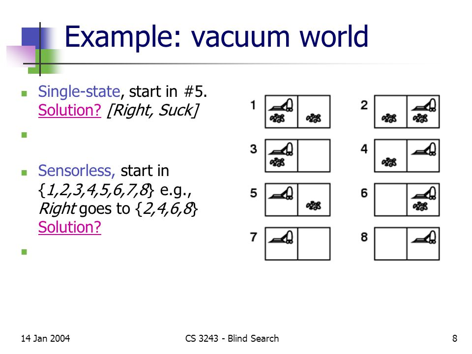 14 Jan 2004CS 3243 - Blind Search9 Example: vacuum world Sensorless, start in {1,2,3,4,5,6,7,8} e.g., Right goes to {2,4,6,8} Solution.