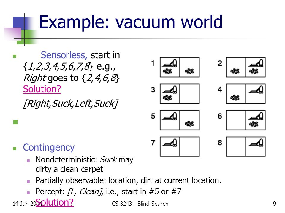 14 Jan 2004CS 3243 - Blind Search10 Example: vacuum world Sensorless, start in {1,2,3,4,5,6,7,8} e.g., Right goes to {2,4,6,8} Solution.