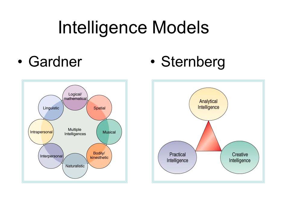 Intelligence Models GardnerSternberg