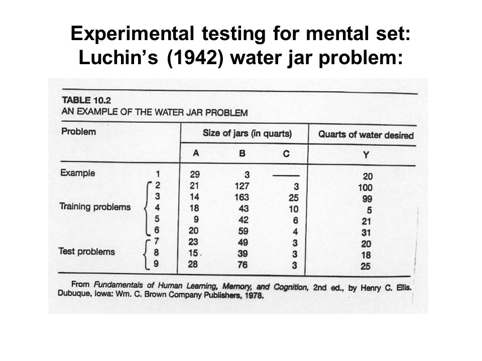 Intelligence as processing speed Also can be measure with Posner task A-a match time Low IQ take 25-30ms longer First Inspection time=sensory discrimination Second Posner time=stm/ltm access Test stimulus 30-200ms Mask – L or R.