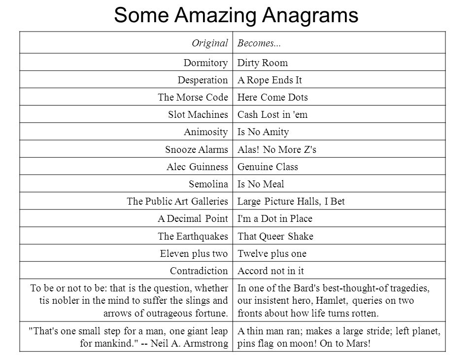 Some Amazing Anagrams OriginalBecomes...