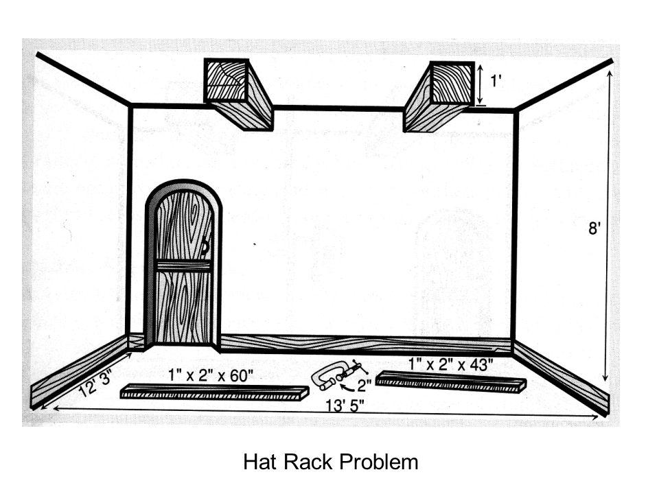 Hat Rack Problem
