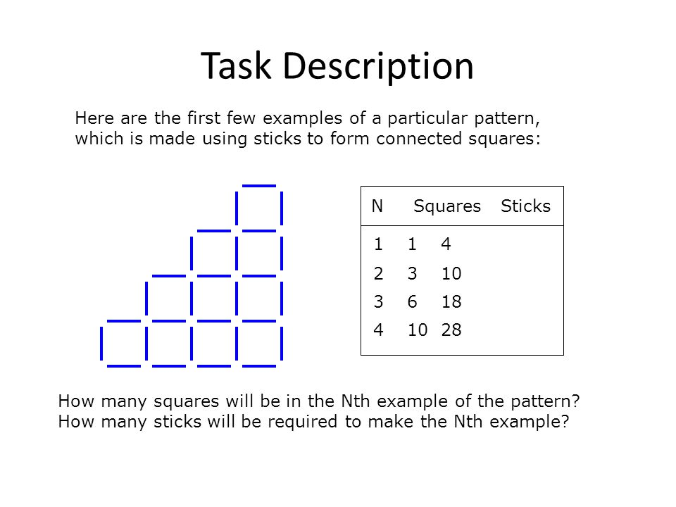 Task Description 114114 2310 3618 41028 N Squares Sticks Here are the first few examples of a particular pattern, which is made using sticks to form c