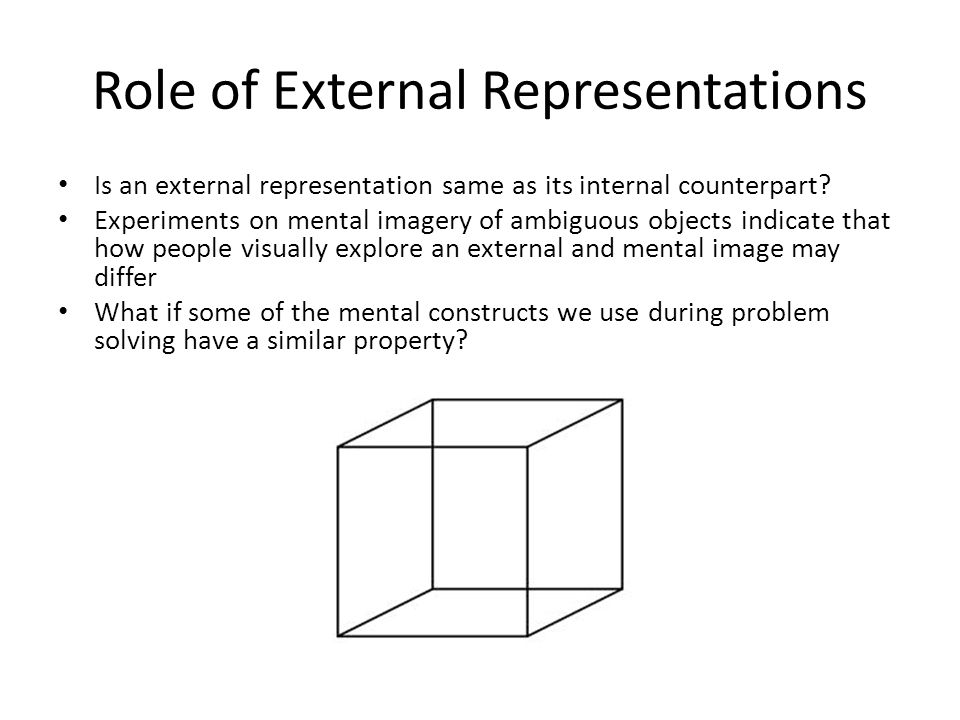 Role of External Representations Is an external representation same as its internal counterpart? Experiments on mental imagery of ambiguous objects in