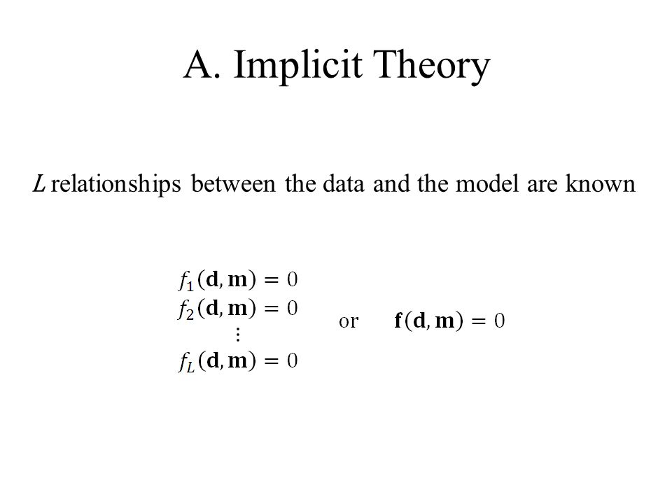 A. Implicit Theory L relationships between the data and the model are known