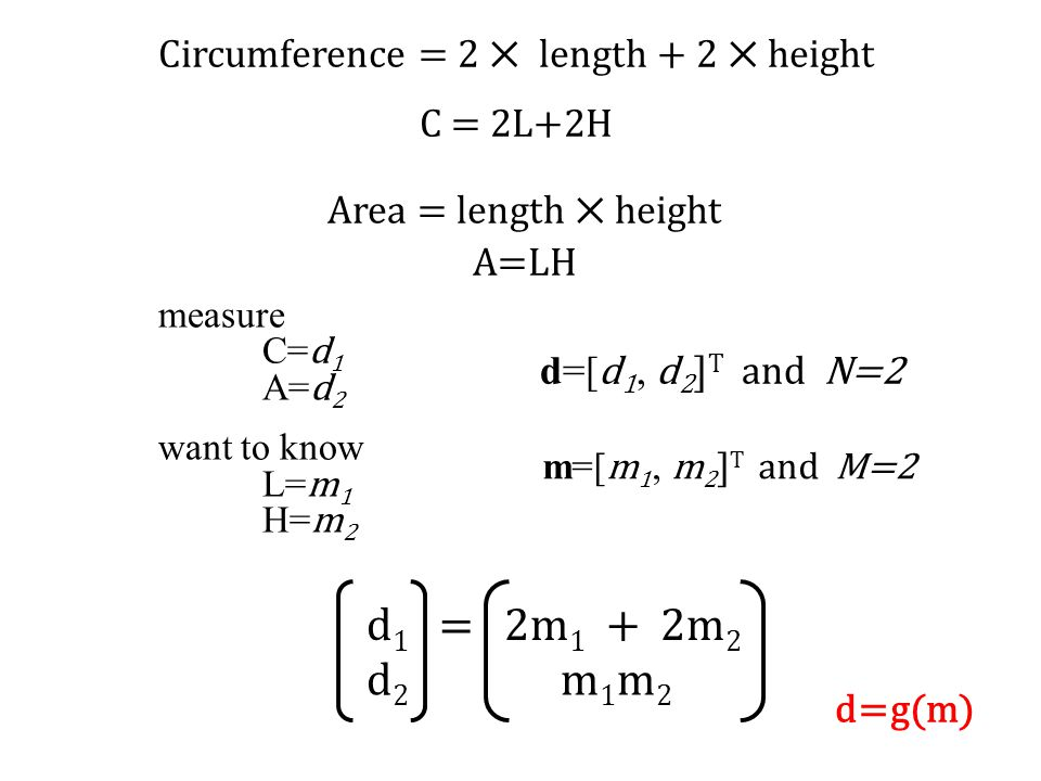 C = 2L+2H measure C= d 1 A= d 2 want to know L= m 1 H= m 2 d=[ d 1, d 2 ] T and N=2 m=[ m 1, m 2 ] T and M=2 Circumference = 2 ⨉ length + 2 ⨉ height Area = length ⨉ height A=LH d 1 = 2m 1 + 2m 2 d 2 m 1 m 2 d=g(m)