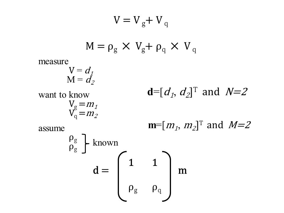 M = ρ g ⨉ V g + ρ q ⨉ V q V = V g + V q measure V = d 1 M = d 2 want to know V g =m 1 V q =m 2 assume ρ g d=[ d 1, d 2 ] T and N=2 m=[ m 1, m 2 ] T and M=2 d = 11 ρgρg ρqρq m known