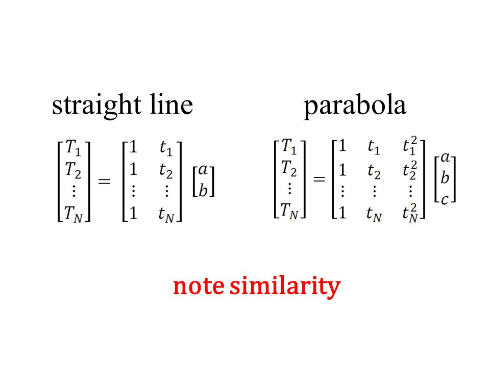 straight line note similarity parabola