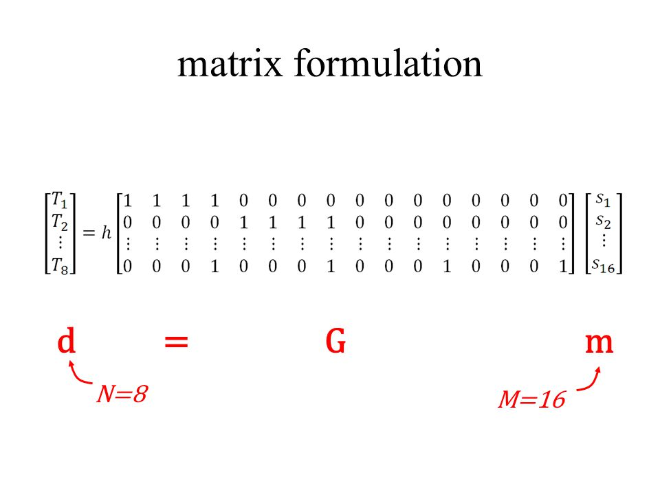 matrix formulation d = G m M=16 N=8