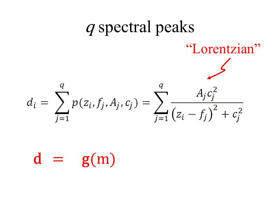 q spectral peaks Lorentzian d = g(m)