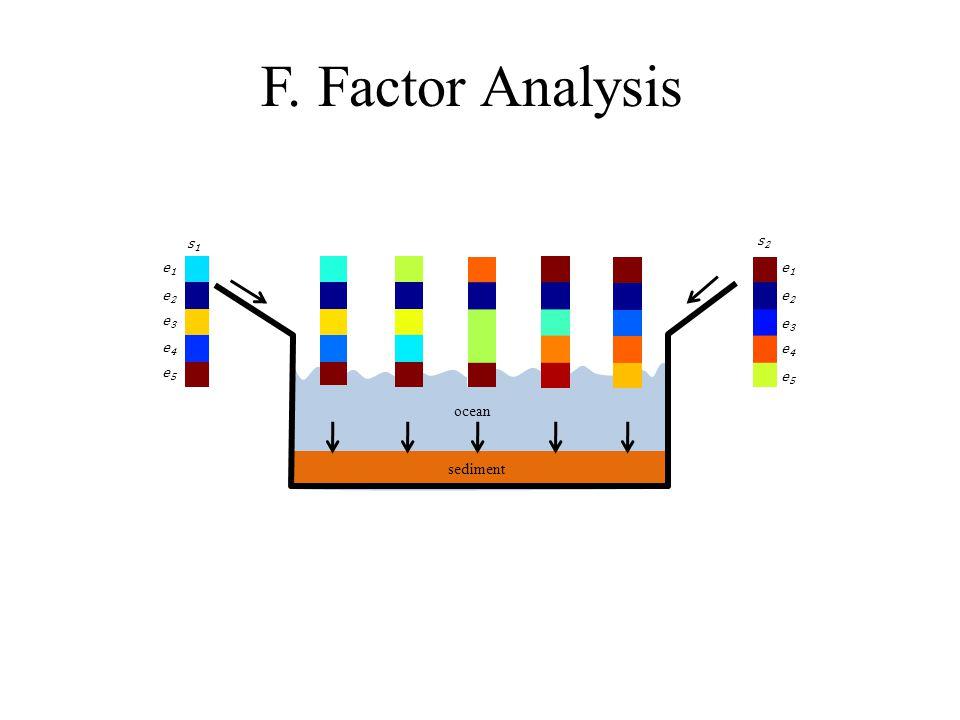 e1e1 e2e2 e3e3 e4e4 e5e5 e1e1 e2e2 e3e3 e4e4 e5e5 s1s1 s2s2 ocean sediment F. Factor Analysis
