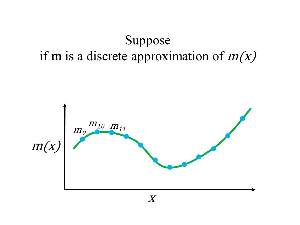 Suppose if m is a discrete approximation of m(x) m(x) x m 10 m 11 m9m9