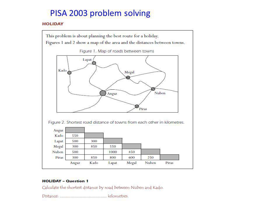 PISA 2003 problem solving