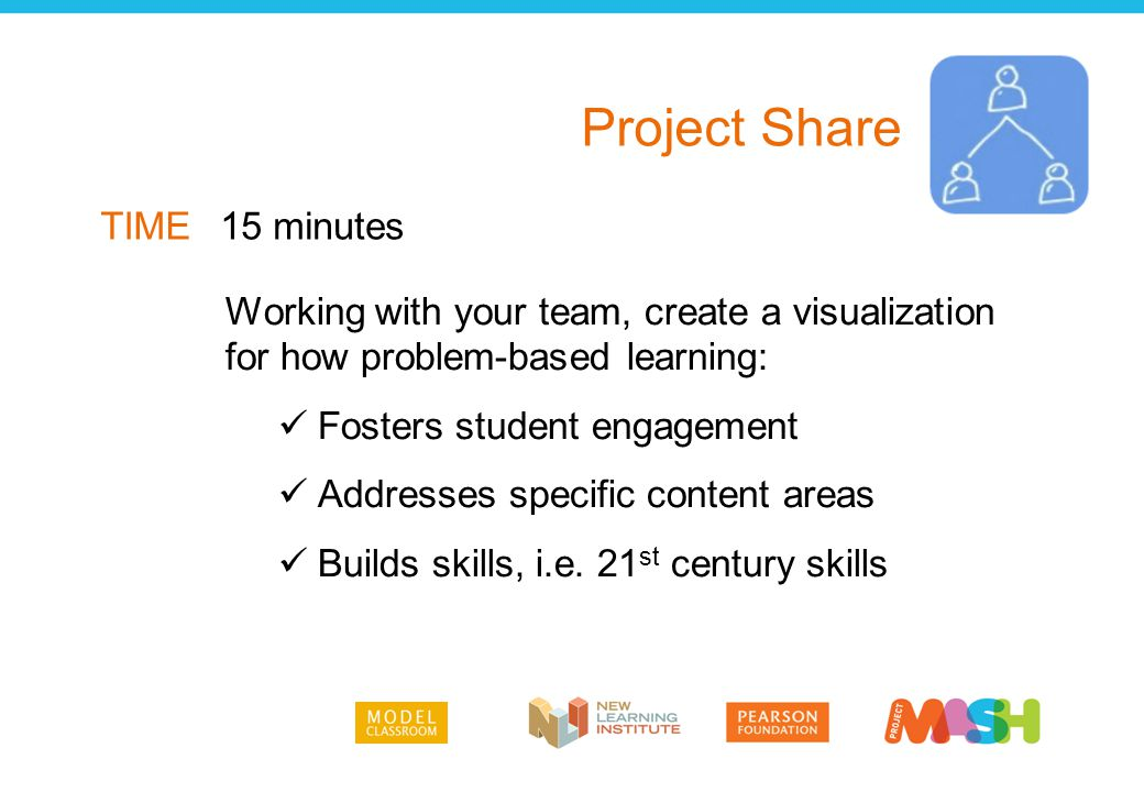 Working with your team, create a visualization for how problem-based learning: Fosters student engagement Addresses specific content areas Builds skil