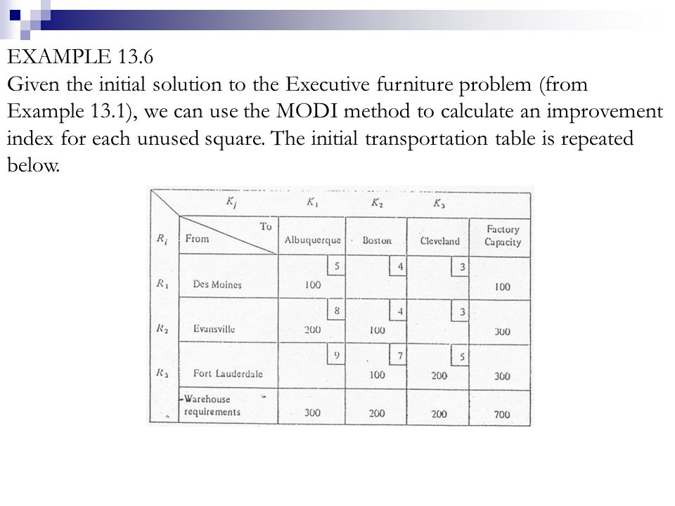 EXAMPLE 13.6 Given the initial solution to the Executive furniture problem (from Example 13.1), we can use the MODI method to calculate an improvement