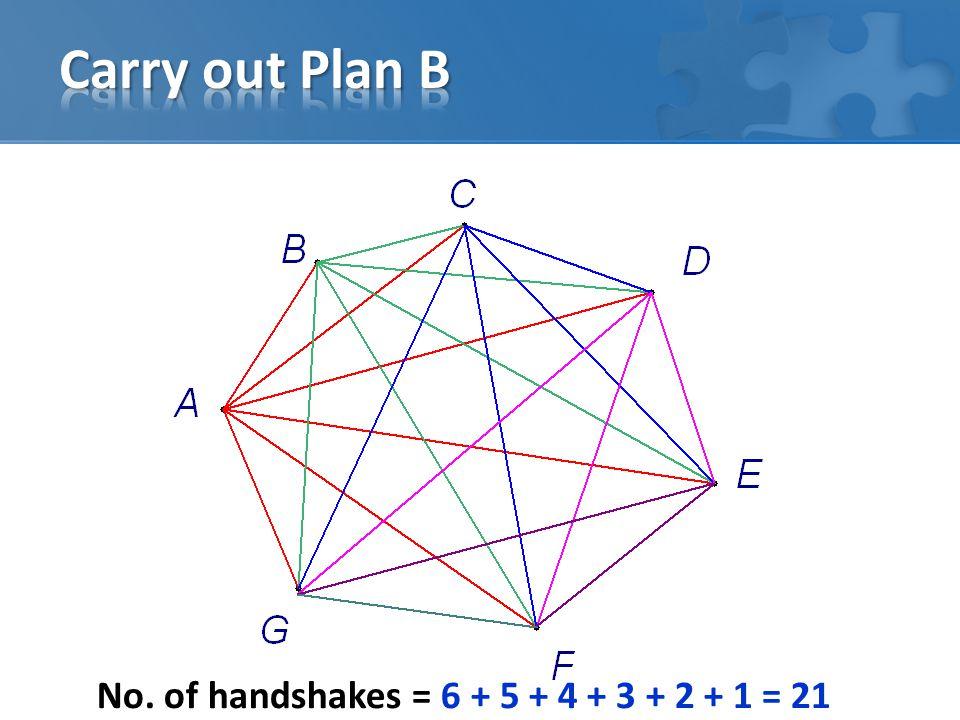 No. of handshakes = 6 + 5 + 4 + 3 + 2 + 1 = 21