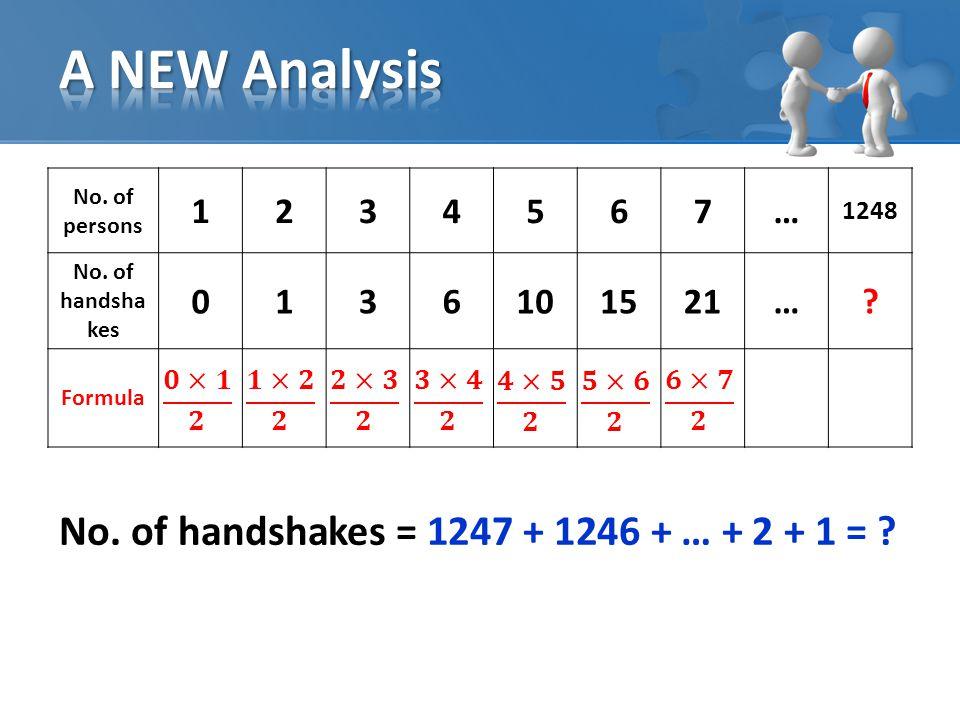 No. of handshakes = 1247 + 1246 + … + 2 + 1 = . No.