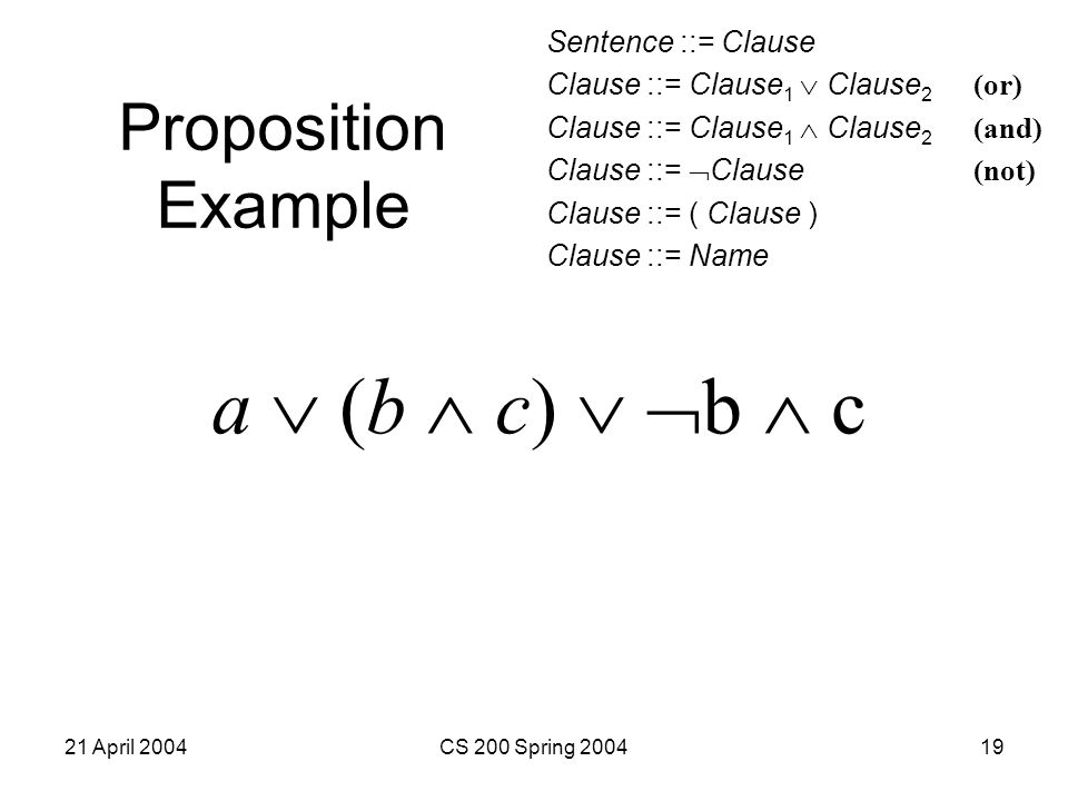 21 April 2004CS 200 Spring 200419 Proposition Example Sentence ::= Clause Clause ::= Clause 1  Clause 2 (or) Clause ::= Clause 1  Clause 2 (and) Clause ::=  Clause (not) Clause ::= ( Clause ) Clause ::= Name a  (b  c)   b  c