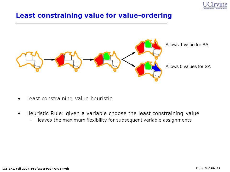 Topic 5: CSPs 27 ICS 271, Fall 2007: Professor Padhraic Smyth Least constraining value for value-ordering Least constraining value heuristic Heuristic