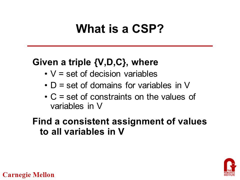 Carnegie Mellon A Basic CSP Procedure 1.