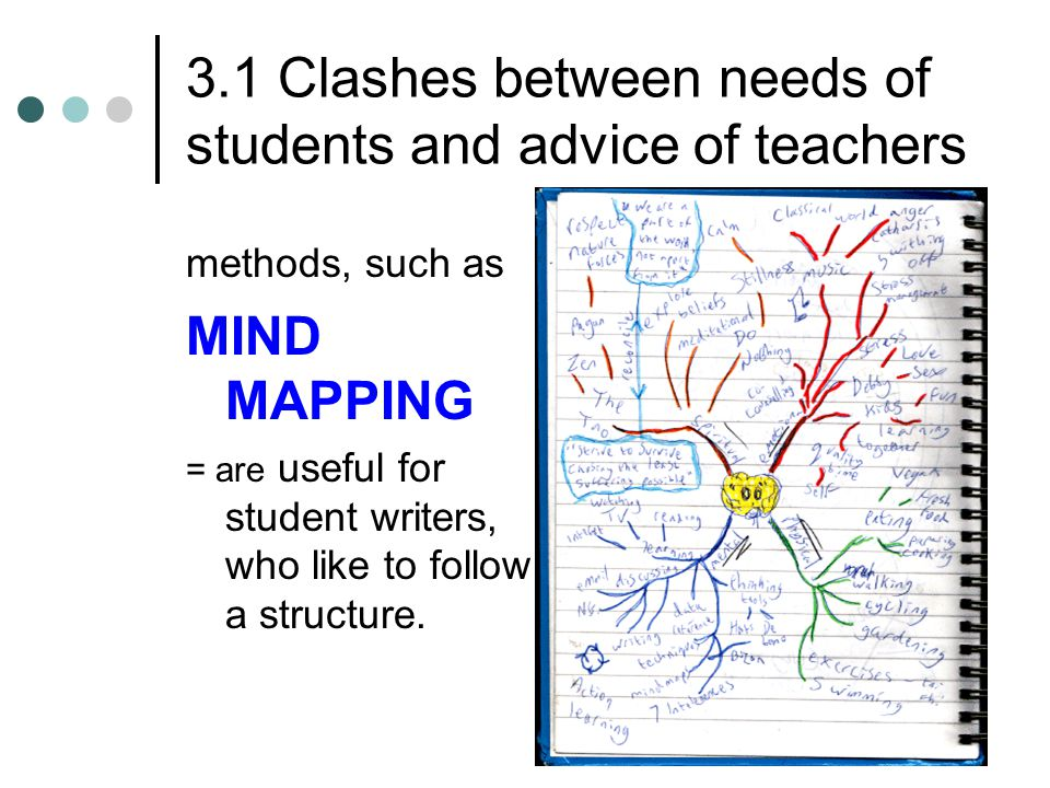 3.1 Clashes between needs of students and advice of teachers methods, such as MIND MAPPING = are useful for student writers, who like to follow a structure.