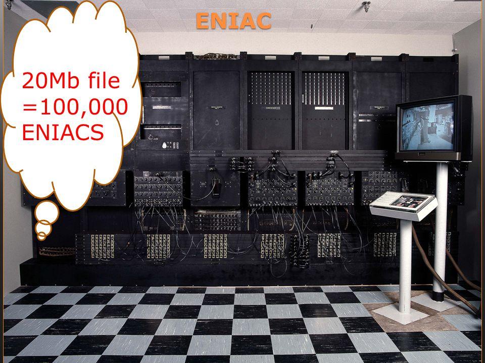 20Mb file =100,000 ENIACS ENIAC