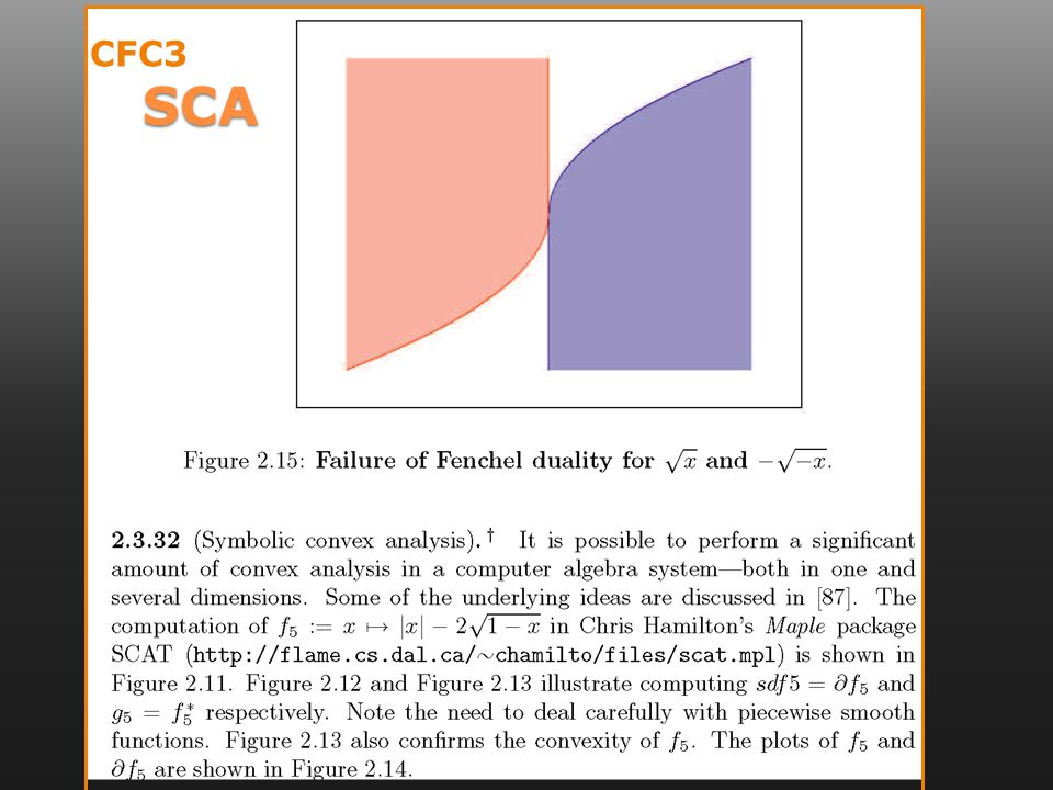 CFC3 SCA