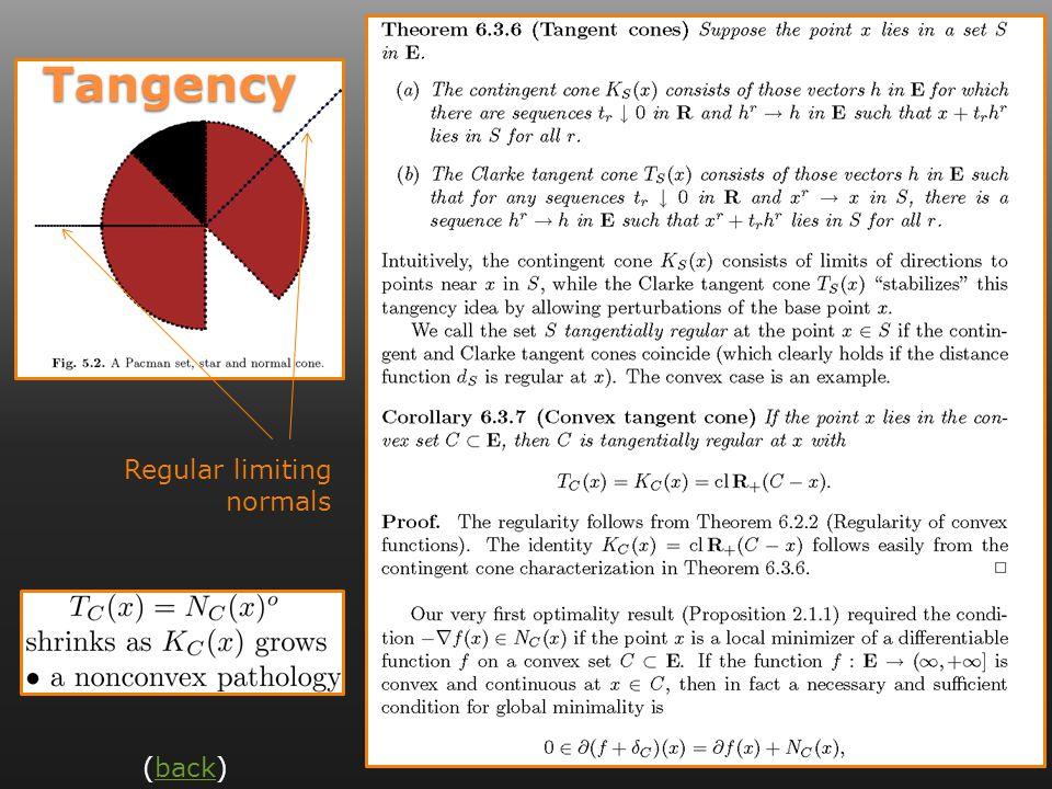 Tangency Tangency Regular limiting normals (back)