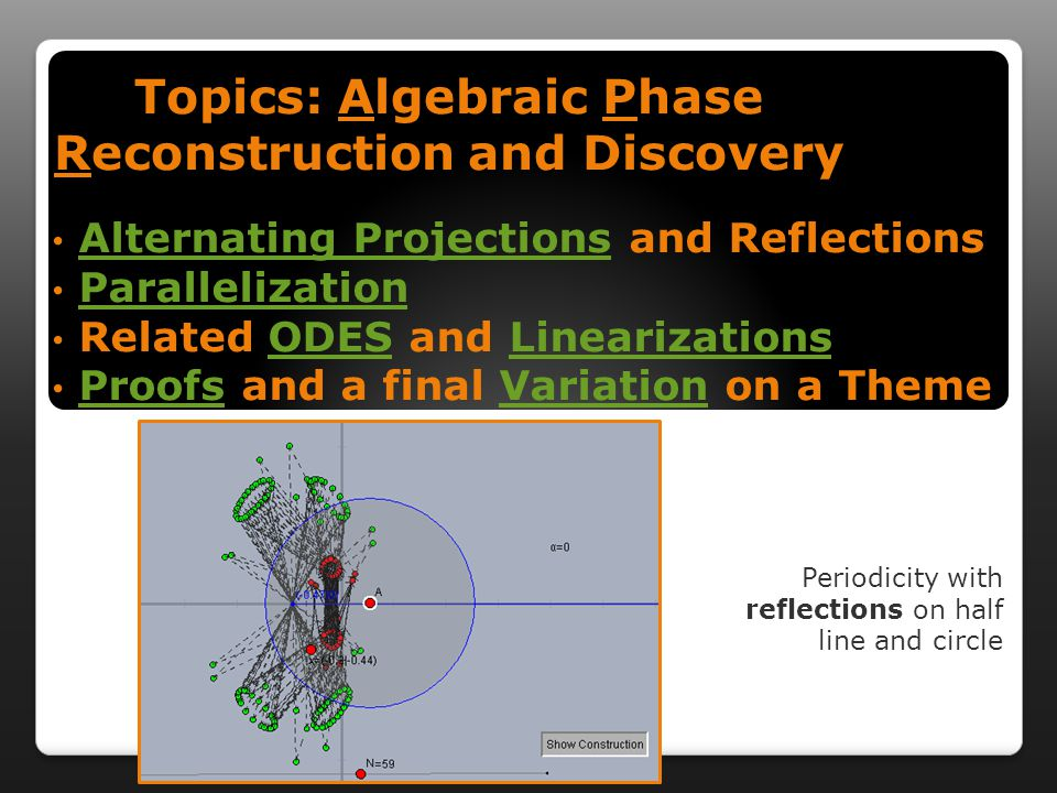 Alternating Projections and ReflectionsAlternating Projections Parallelization Related ODES and LinearizationsODESLinearizations Proofs and a final Variation on a ThemeProofsVariation Topics: Algebraic Phase Reconstruction and Discovery Periodicity with reflections on half line and circle