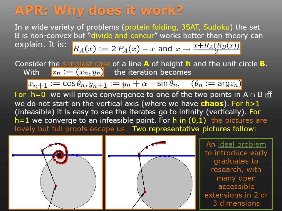 APR: Why does it work? Consider the simplest case of a line A of height h and the unit circle B. With the iteration becomes In a wide variety of probl