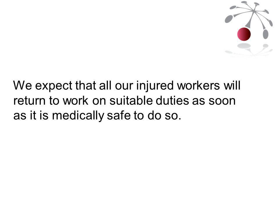We expect that all our injured workers will return to work on suitable duties as soon as it is medically safe to do so.