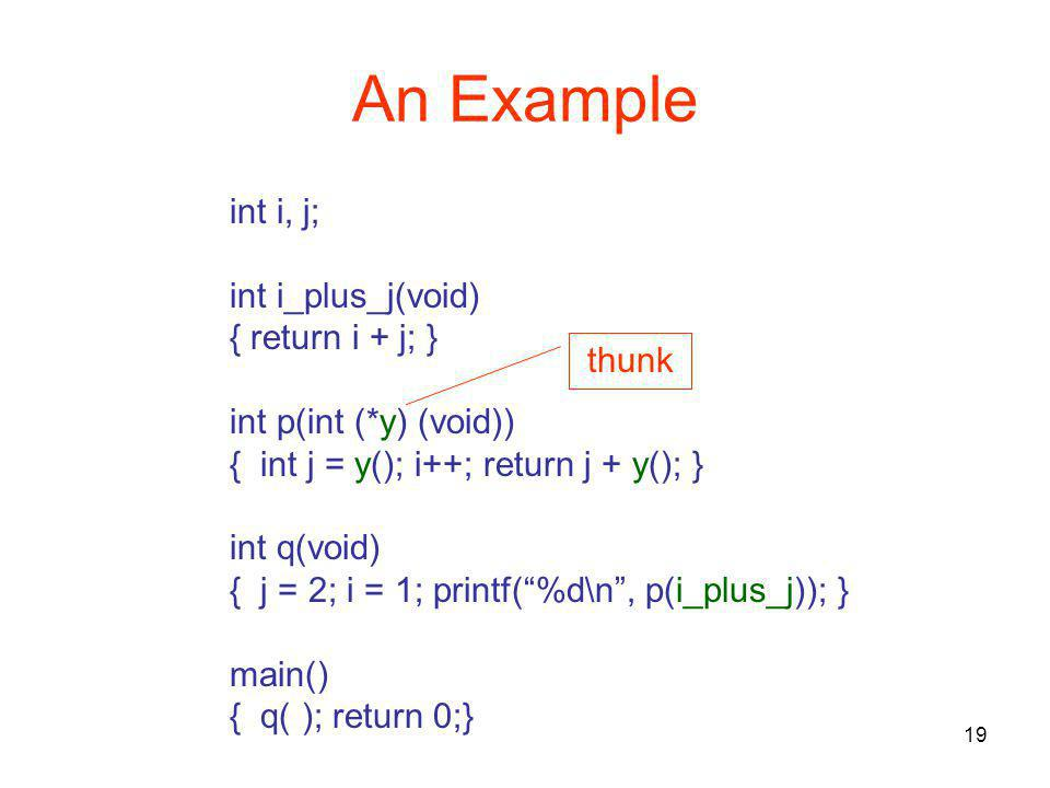 19 An Example int i, j; int i_plus_j(void) { return i + j; } int p(int (*y) (void)) { int j = y(); i++; return j + y(); } int q(void) { j = 2; i = 1;