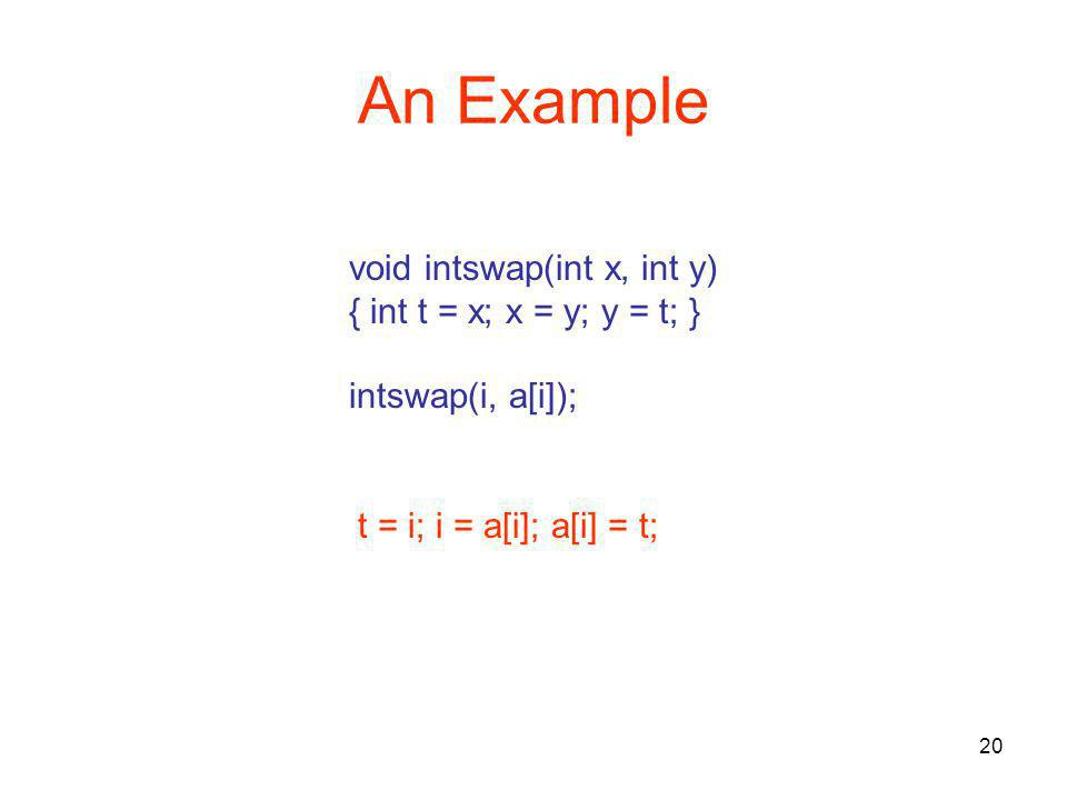 20 An Example void intswap(int x, int y) { int t = x; x = y; y = t; } intswap(i, a[i]); t = i; i = a[i]; a[i] = t;
