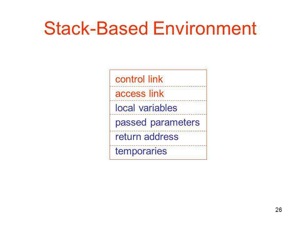 26 Stack-Based Environment control link access link local variables passed parameters return address temporaries