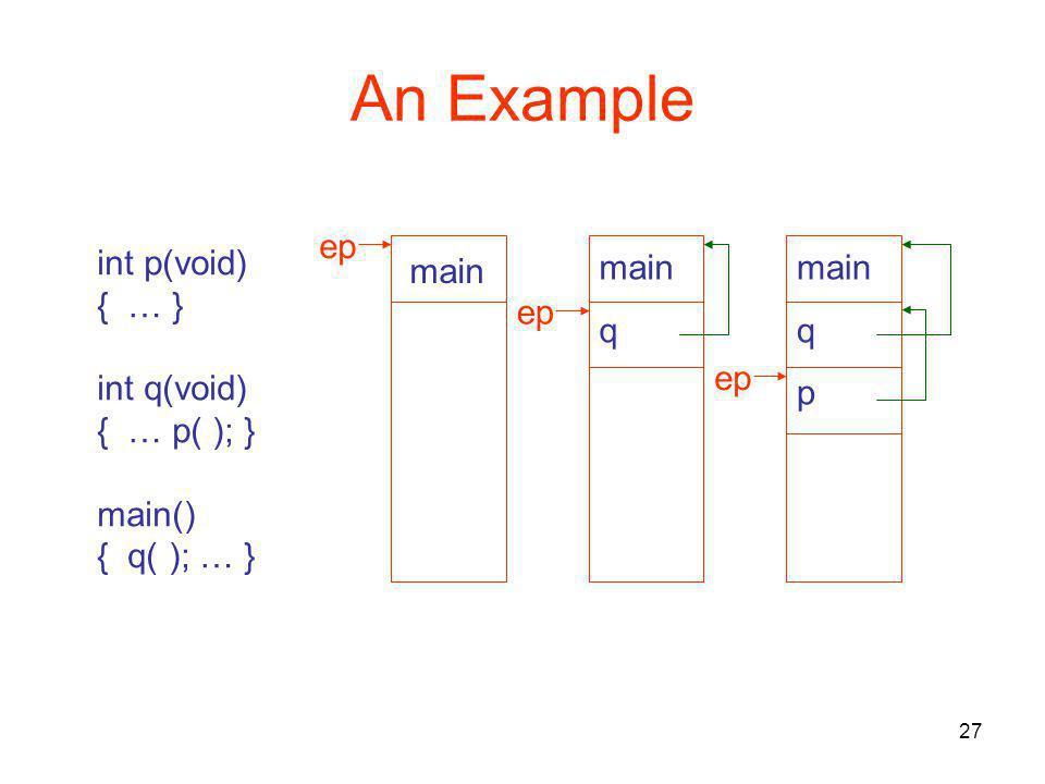 27 An Example int p(void) { … } int q(void) { … p( ); } main() { q( ); … } main ep main q ep main q p ep