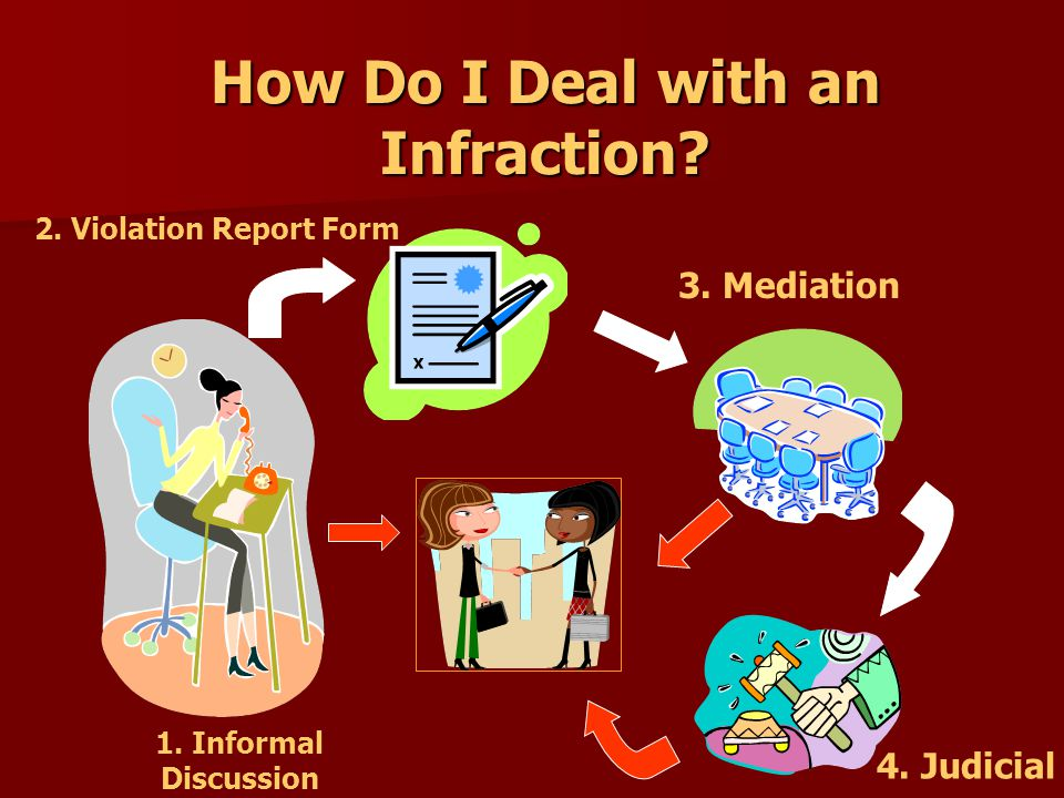 How Do I Deal with an Infraction. 1. Informal Discussion 2.