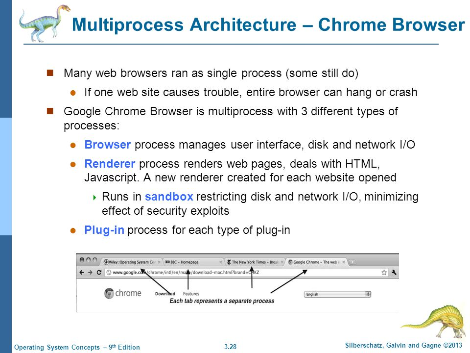 3.28 Silberschatz, Galvin and Gagne ©2013 Operating System Concepts – 9 th Edition Multiprocess Architecture – Chrome Browser Many web browsers ran as