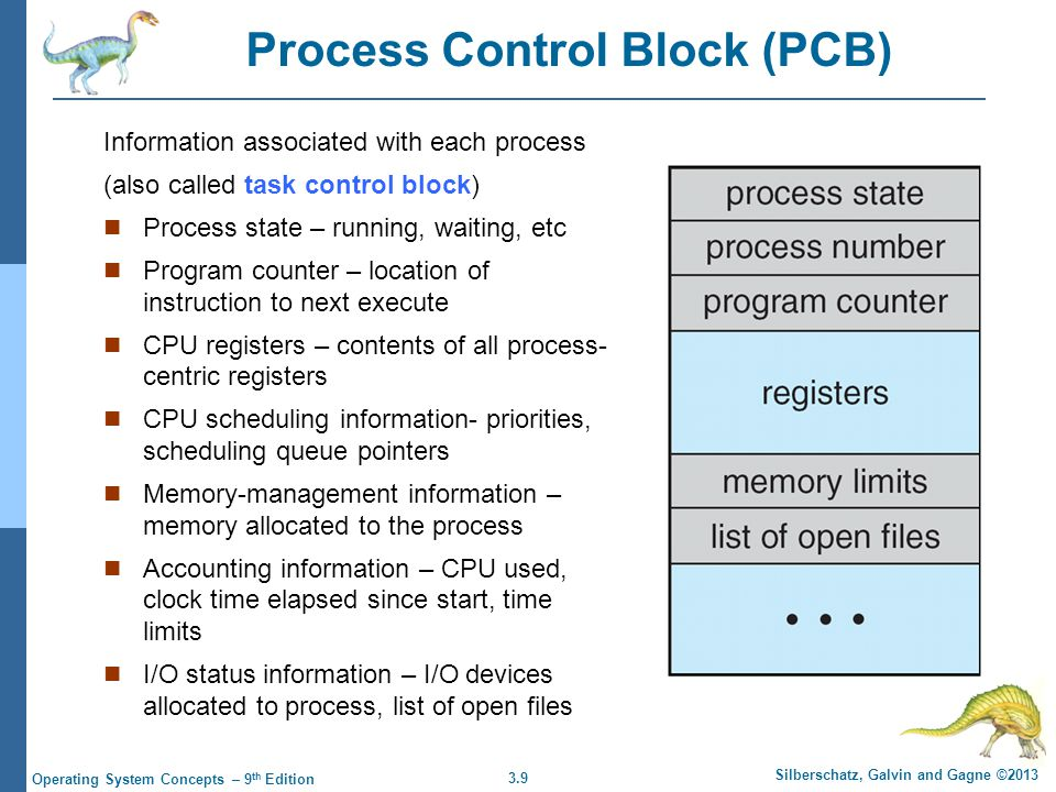 3.9 Silberschatz, Galvin and Gagne ©2013 Operating System Concepts – 9 th Edition Process Control Block (PCB) Information associated with each process