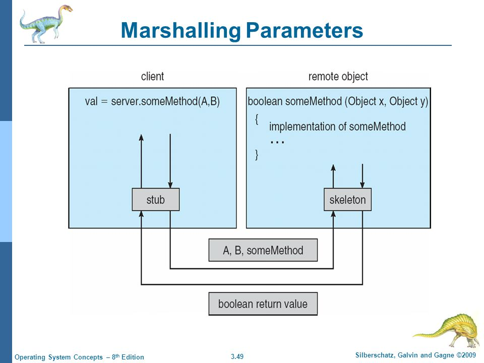 3.49 Silberschatz, Galvin and Gagne ©2009 Operating System Concepts – 8 th Edition Marshalling Parameters