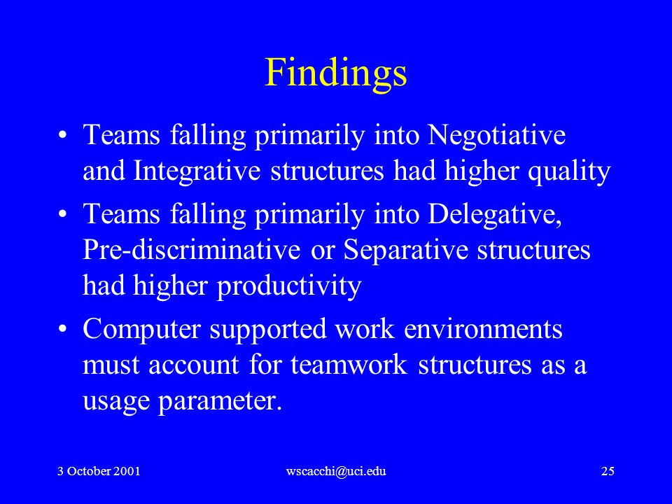 3 October 2001wscacchi@uci.edu25 Findings Teams falling primarily into Negotiative and Integrative structures had higher quality Teams falling primarily into Delegative, Pre-discriminative or Separative structures had higher productivity Computer supported work environments must account for teamwork structures as a usage parameter.