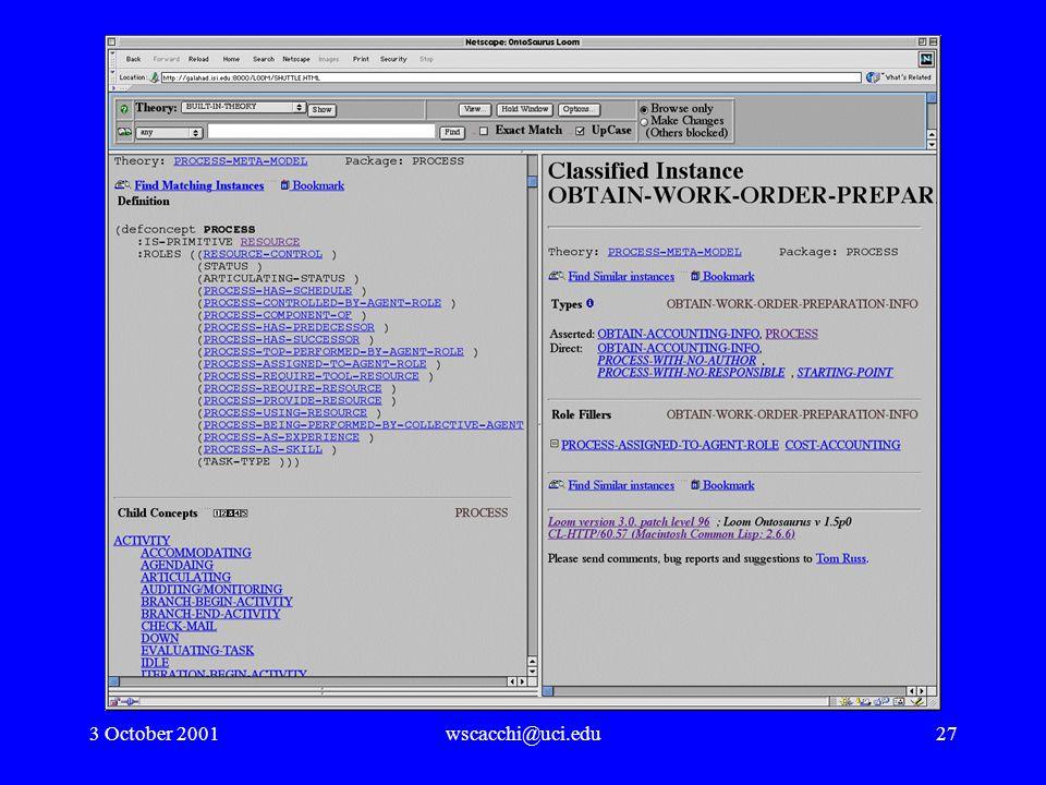 3 October 2001wscacchi@uci.edu27