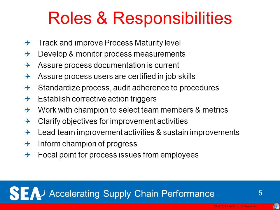 Accelerating Supply Chain Performance Roles & Responsibilities  Track and improve Process Maturity level  Develop & monitor process measurements  Assure process documentation is current  Assure process users are certified in job skills  Standardize process, audit adherence to procedures  Establish corrective action triggers  Work with champion to select team members & metrics  Clarify objectives for improvement activities  Lead team improvement activities & sustain improvements  Inform champion of progress  Focal point for process issues from employees SEA 2011 All Rights Reserved 5