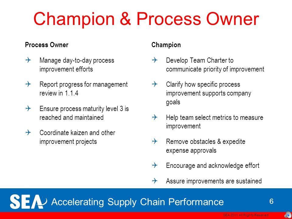 Accelerating Supply Chain Performance Champion & Process Owner Process Owner  Manage day-to-day process improvement efforts  Report progress for management review in 1.1.4  Ensure process maturity level 3 is reached and maintained  Coordinate kaizen and other improvement projects Champion  Develop Team Charter to communicate priority of improvement  Clarify how specific process improvement supports company goals  Help team select metrics to measure improvement  Remove obstacles & expedite expense approvals  Encourage and acknowledge effort  Assure improvements are sustained SEA 2011 All Rights Reserved 6