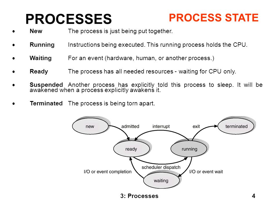 3: Processes15 DIRECT COMMUNICATION: Need to know name of sender/receiver.