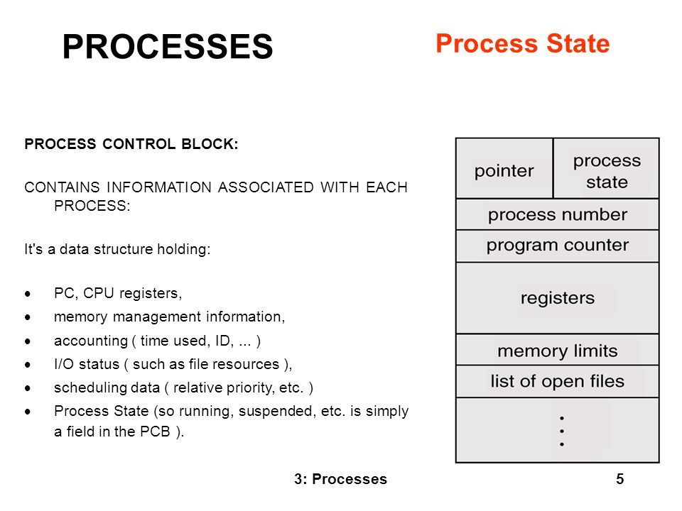 3: Processes6 The act of Scheduling a process means changing the active PCB pointed to by the CPU.