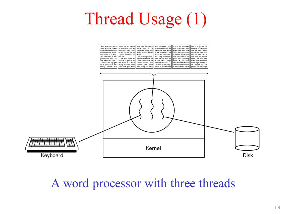 13 Thread Usage (1) A word processor with three threads
