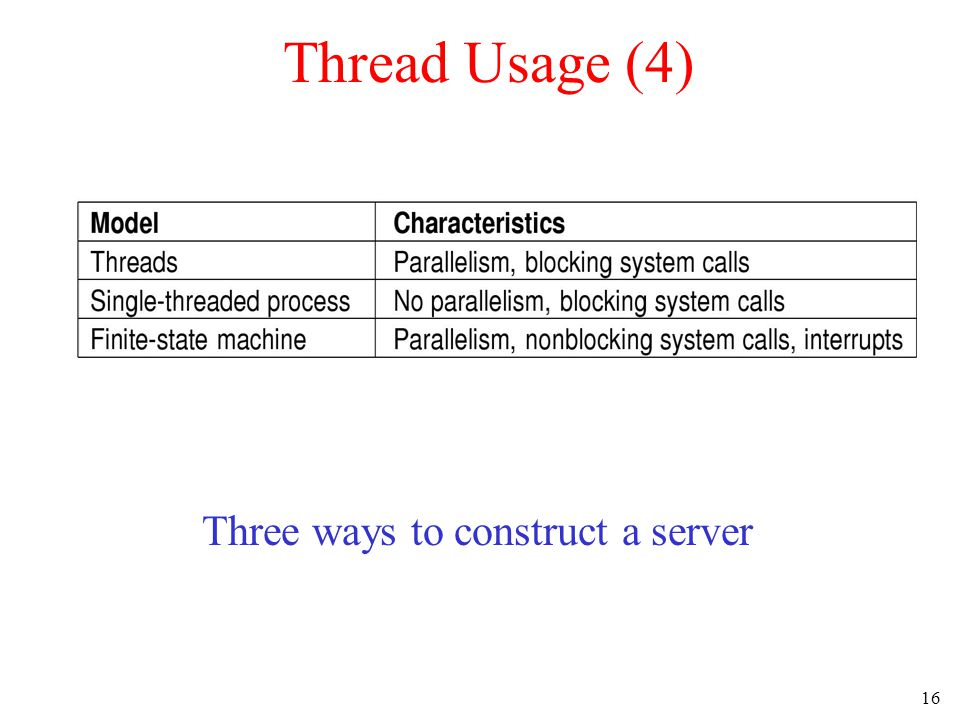 16 Thread Usage (4) Three ways to construct a server