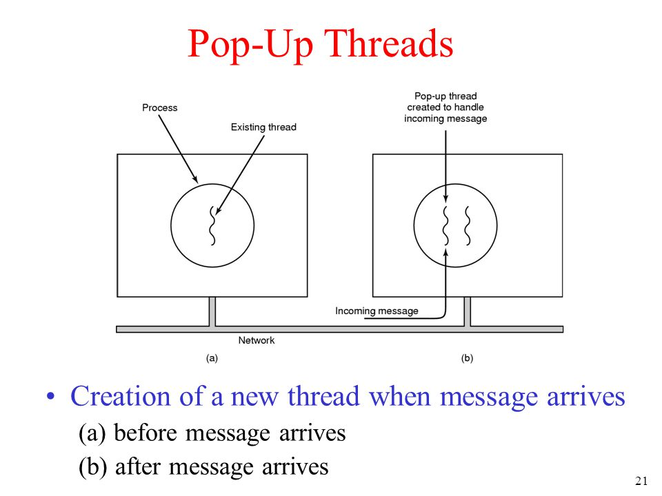 21 Pop-Up Threads Creation of a new thread when message arrives (a) before message arrives (b) after message arrives