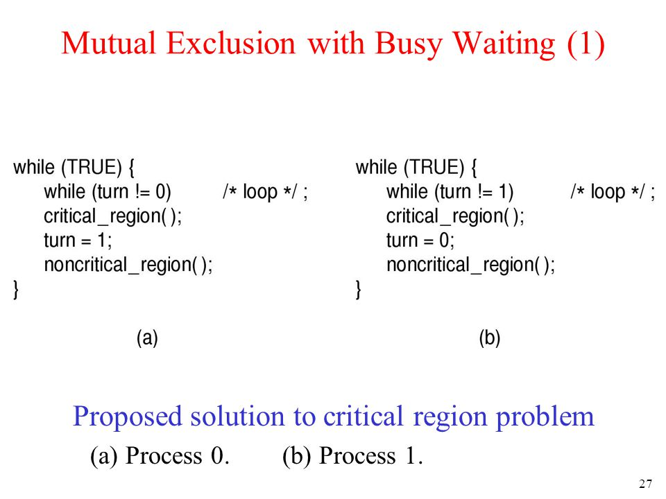 27 Mutual Exclusion with Busy Waiting (1) Proposed solution to critical region problem (a) Process 0. (b) Process 1.