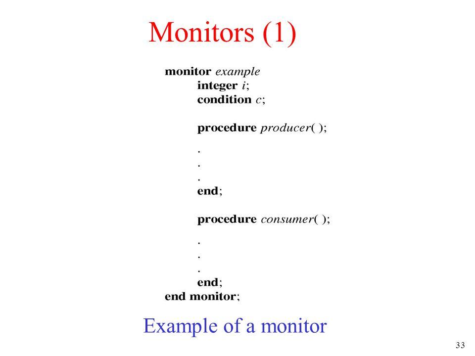33 Monitors (1) Example of a monitor